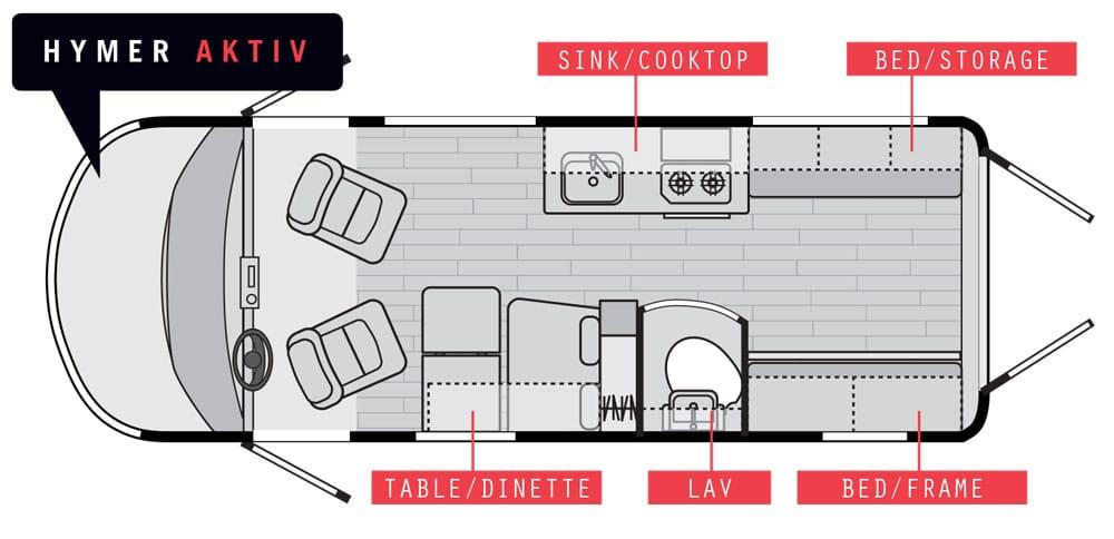 Hymer Aktiv floorplan