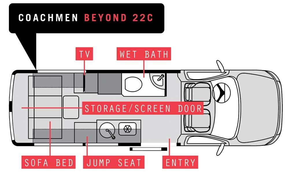 2020 Coachmen Beyond 22C floorplan