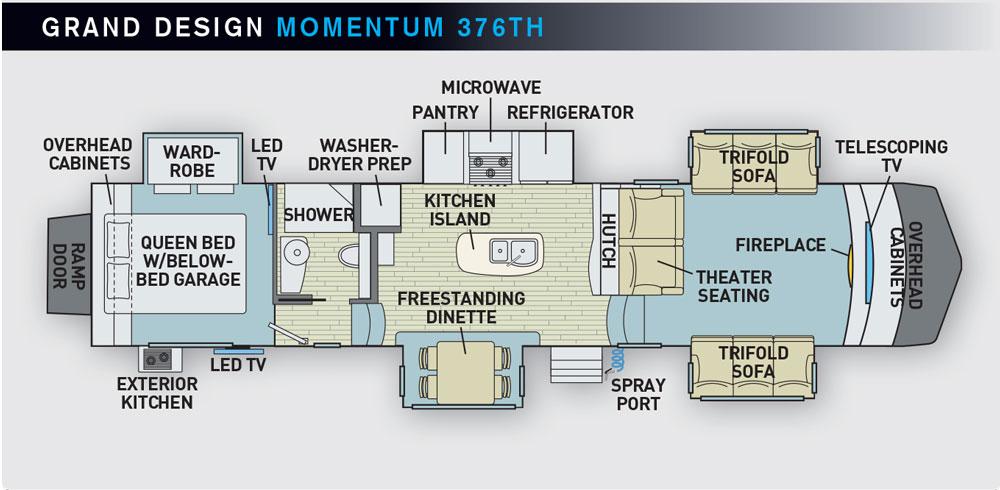Grand Design Momentum 376TH RV floorplan