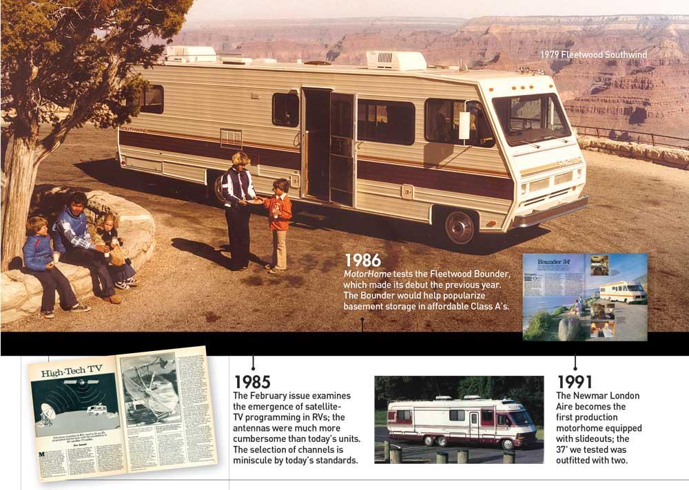 Timeline 1985-1991