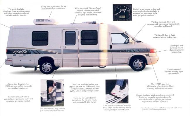 Download the original 1998 Rialta brochure.