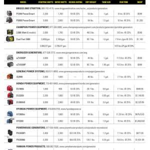 Portable-Generators-chart