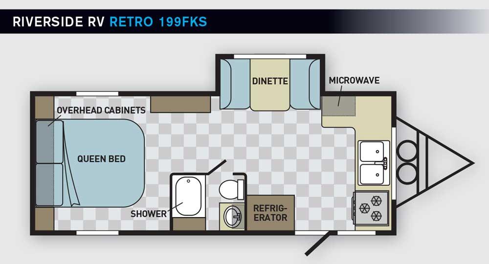 Riverside RV Retro 199FKS Floorplan