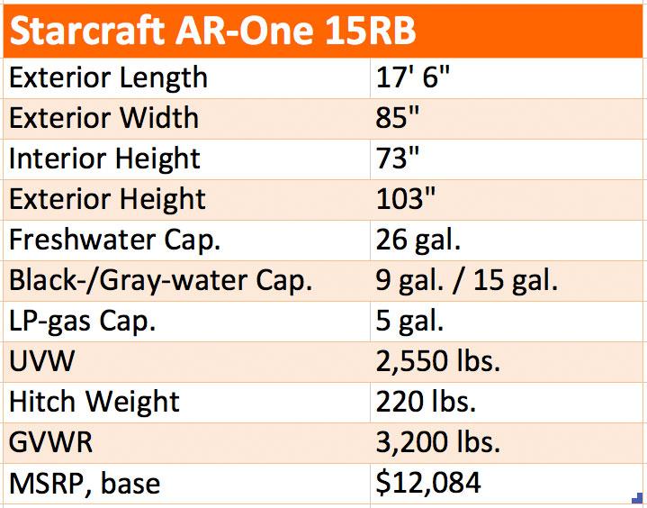 Starcraft-AR1