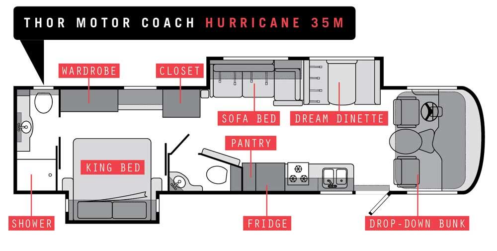 Thor Hurricane 35M floorplan