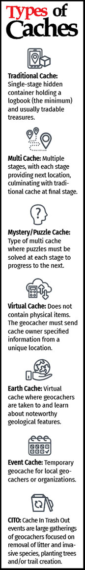 List of types of geocaches