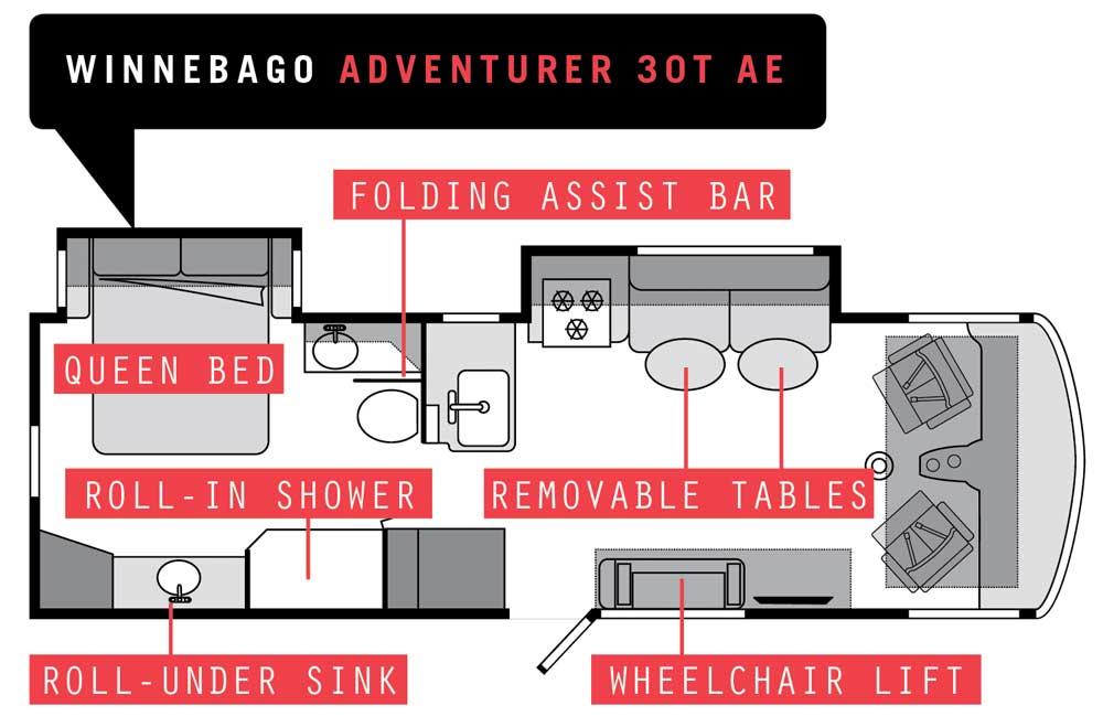 Winnebago Adventurer 30T AE floorplan