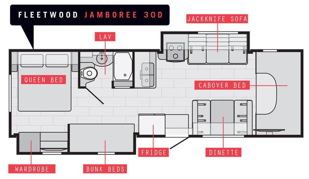 Fleetwood Jamboree 30D