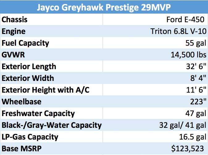 Jayco Greyhawk Prestige 29MVP RV spec chart
