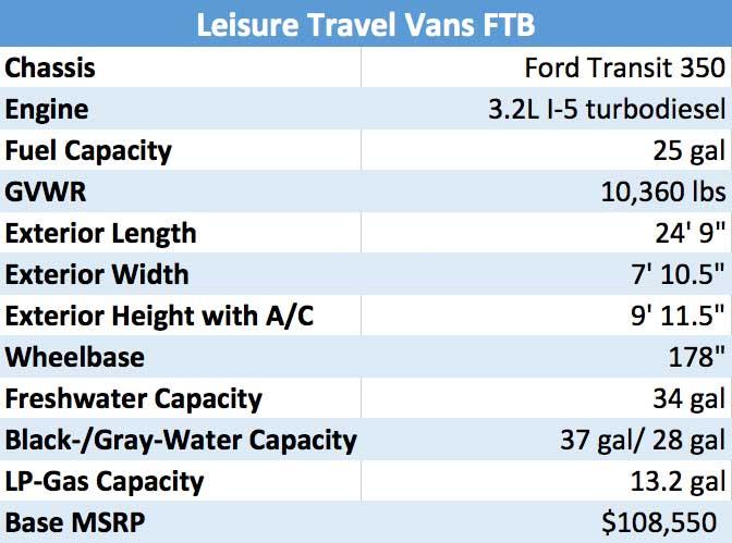 Leisure Travel Vans FTB RV spec chart