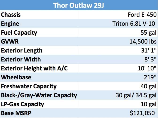 Thor Outlaw 29J RV spec chart
