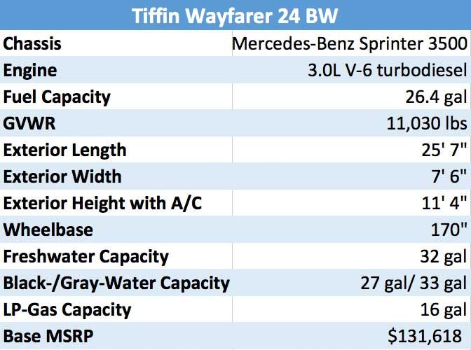 Tiffin Wayfarer 24 BW RV spec chart