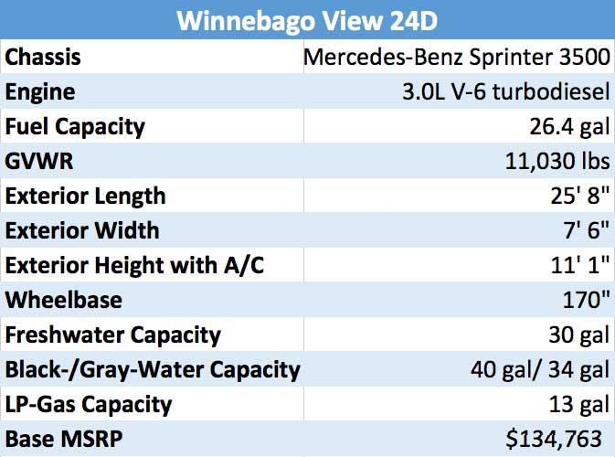 Winnebago View 24D RV spec chart